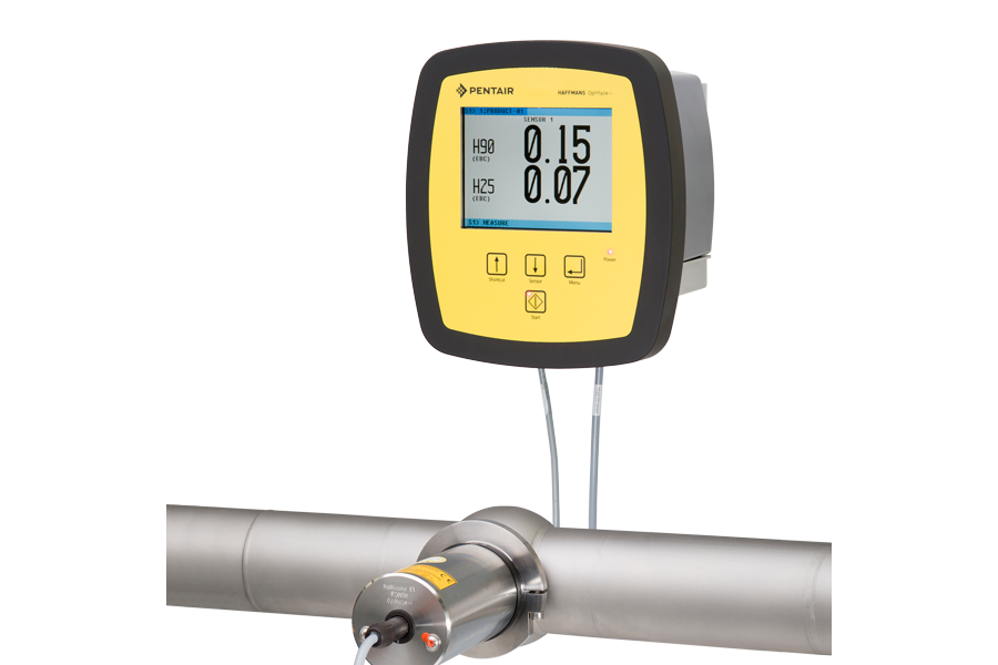 In-Line Turbidity Meter - OptHaze-I