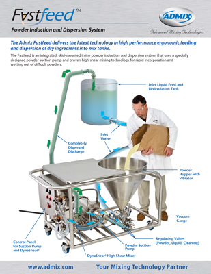 Admix Fastfeed Powder Induction and Dispersion System Data